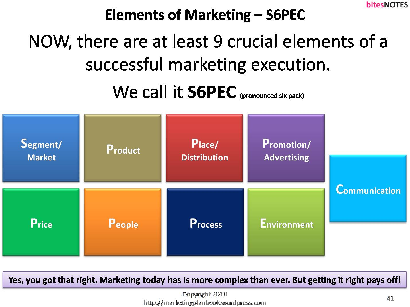 sales and marketing plans - Template